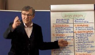 Mediationsausbildung - mit IMB zum Erfolg